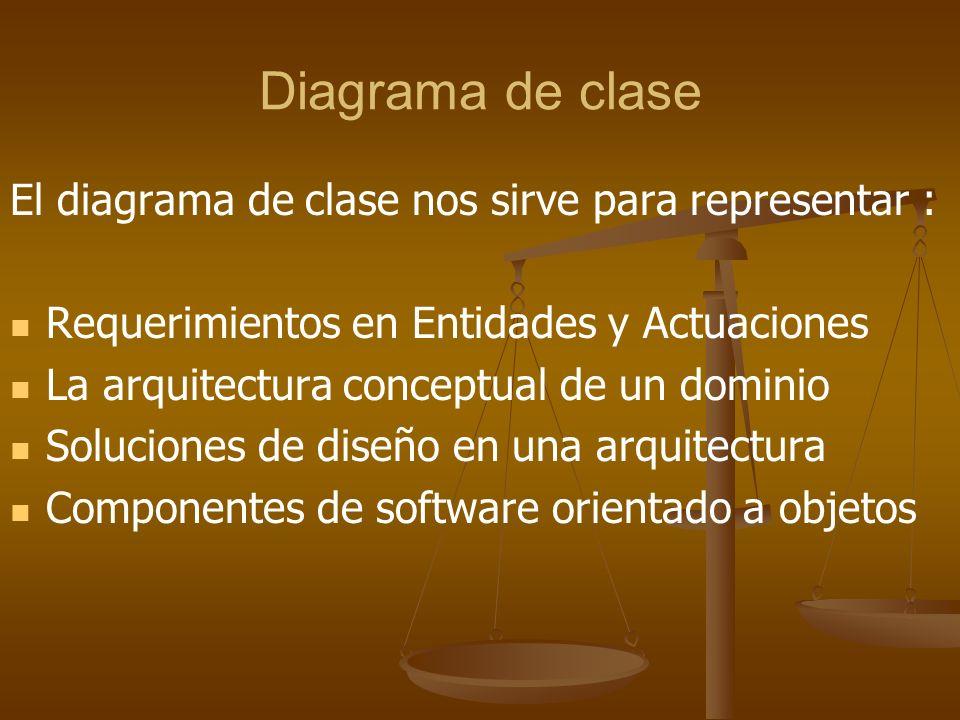 Diagrama de clase El diagrama de clase nos sirve para representar : Requerimientos en Entidades y Actuaciones La arquitectura conceptual de un dominio