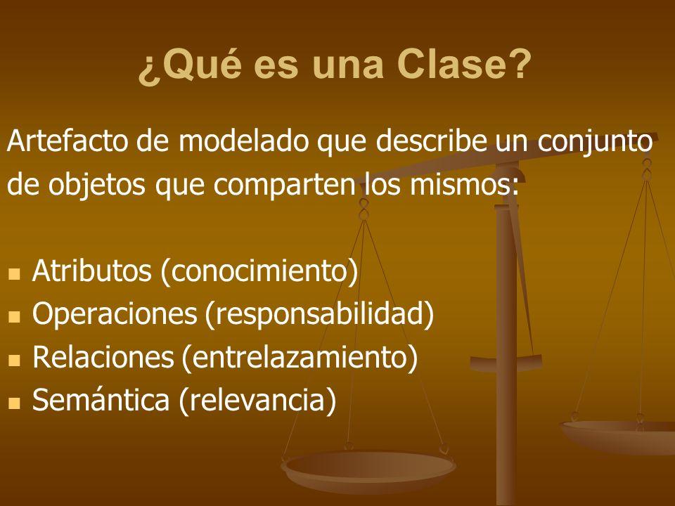 ¿Qué es una Clase? Artefacto de modelado que describe un conjunto de objetos que comparten los mismos: Atributos (conocimiento) Operaciones (responsab