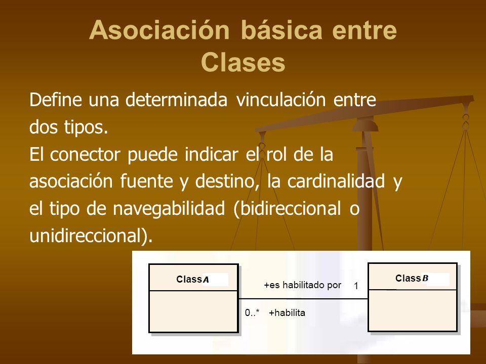 Asociación básica entre Clases Define una determinada vinculación entre dos tipos. El conector puede indicar el rol de la asociación fuente y destino,