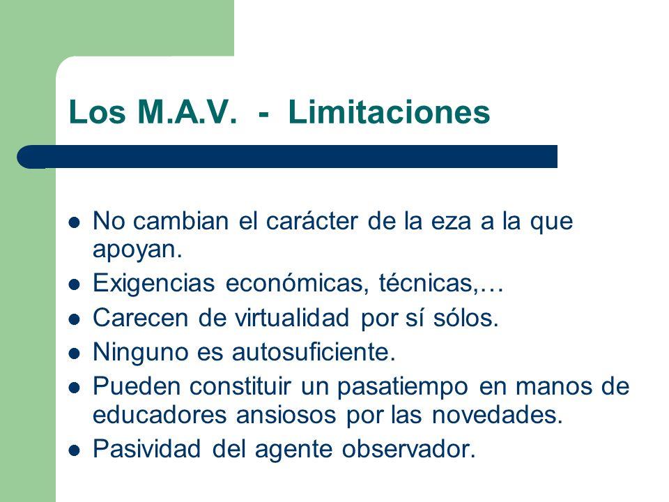 Los M.A.V. - Limitaciones No cambian el carácter de la eza a la que apoyan. Exigencias económicas, técnicas,… Carecen de virtualidad por sí sólos. Nin