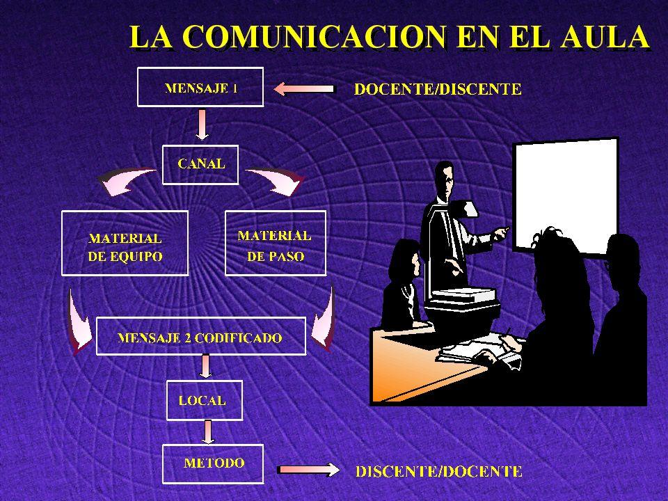 Conceptualización de medios dcos.