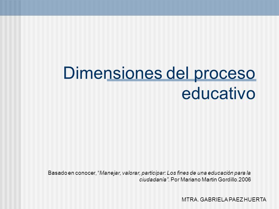 MTRA. GABRIELA PAEZ HUERTA Dimensiones del proceso educativo Basado en conocer, Manejar, valorar, participar: Los fines de una educación para la ciuda