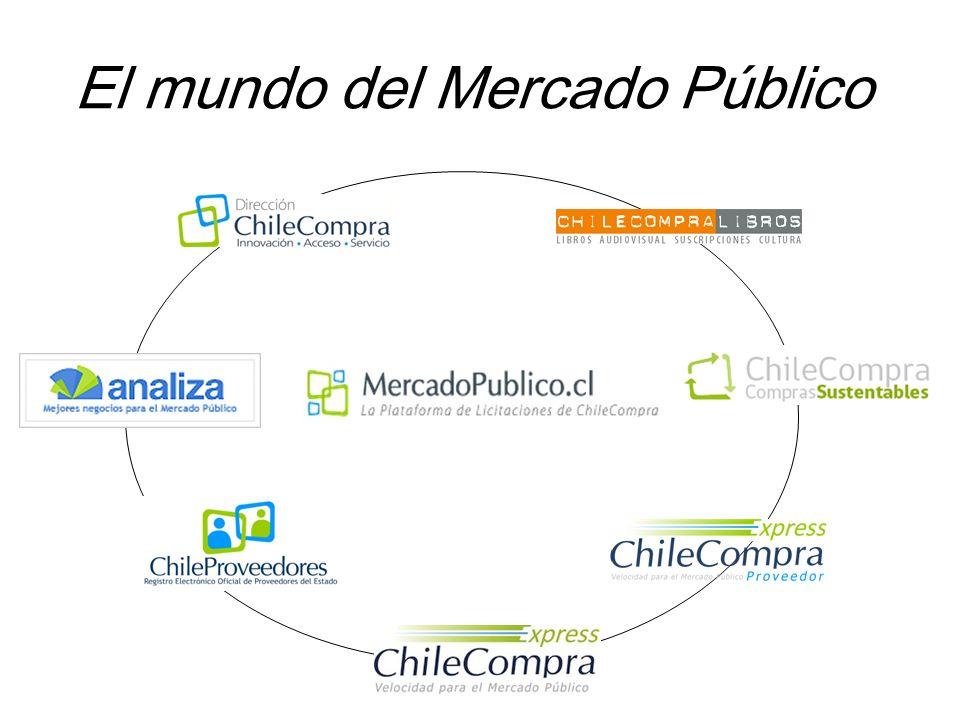 El mundo del Mercado Público