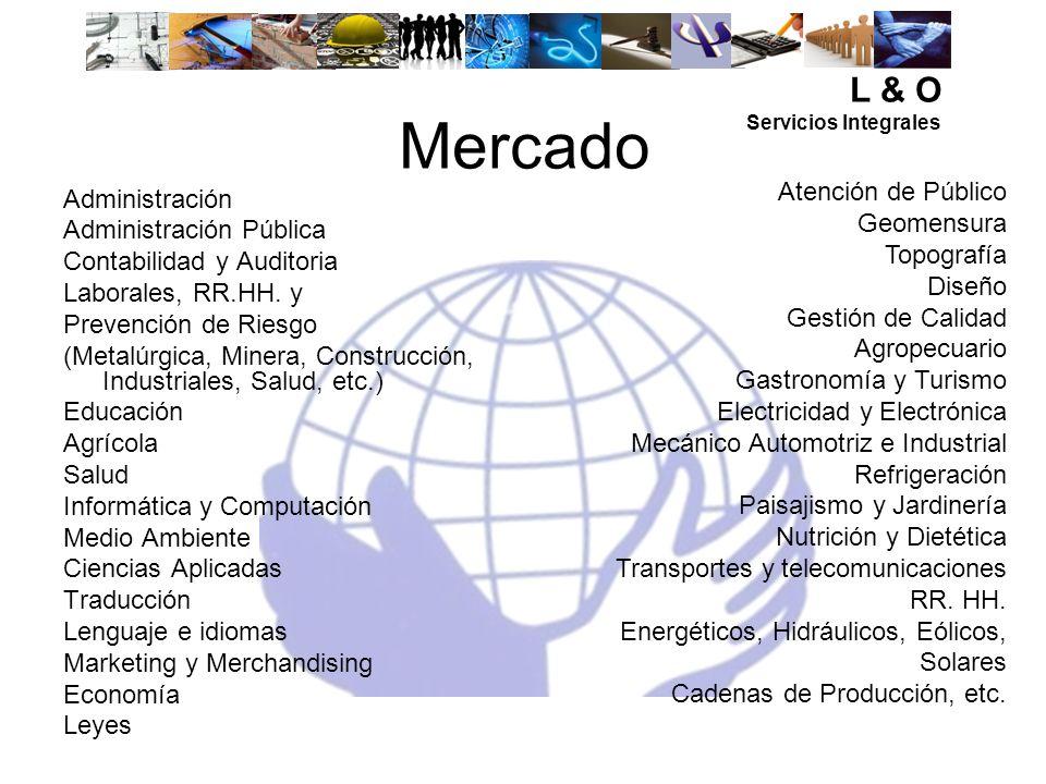 Mercado Administración Administración Pública Contabilidad y Auditoria Laborales, RR.HH. y Prevención de Riesgo (Metalúrgica, Minera, Construcción, In
