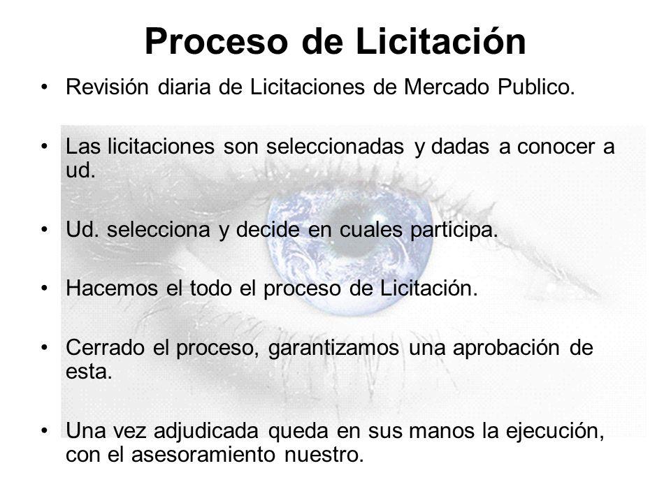 Proceso de Licitación Revisión diaria de Licitaciones de Mercado Publico. Las licitaciones son seleccionadas y dadas a conocer a ud. Ud. selecciona y