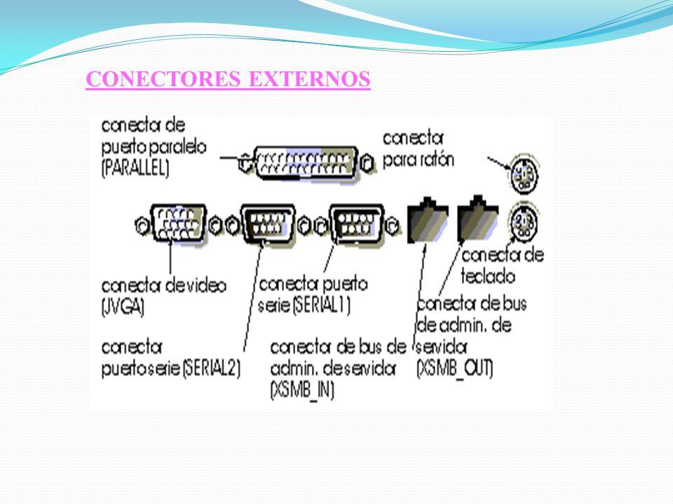 CONECTOR ELÉCTRICO Es donde se conectan los cables para que la placa base reciba la alimentación proporcionada por la fuente. En las placas Baby-AT lo