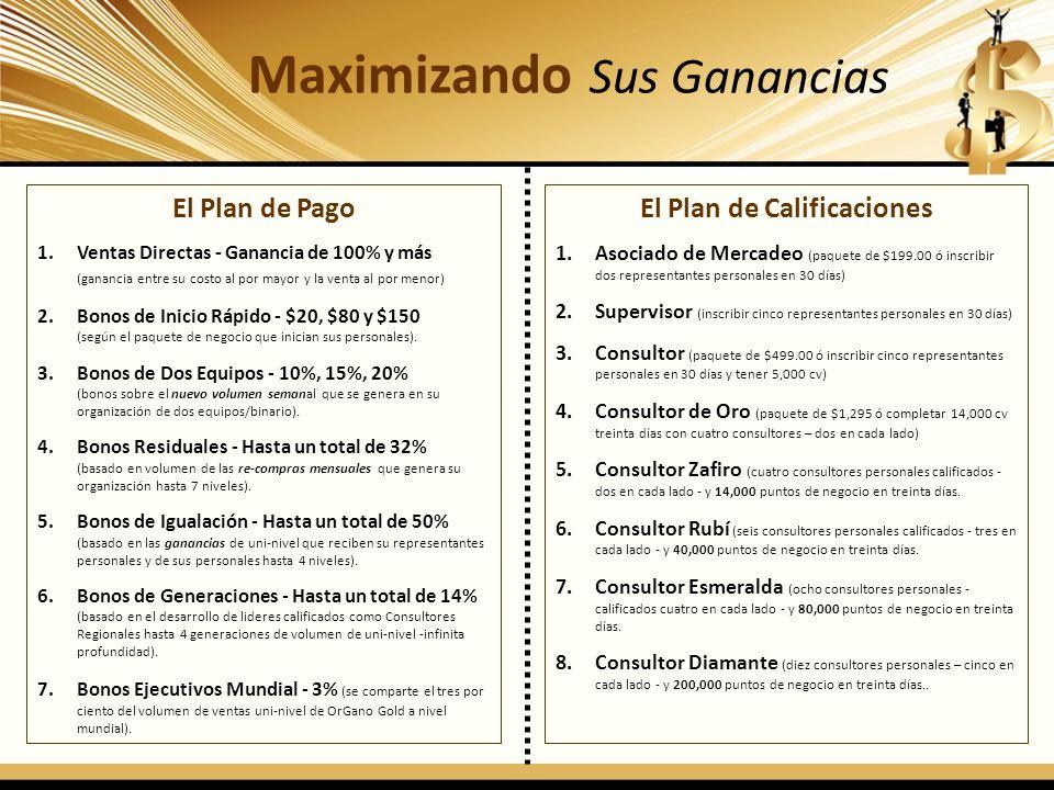 Maximizando Sus Ganancias 1 El Plan de Pago 1.Ventas Directas - Ganancia de 100% y más (ganancia entre su costo al por mayor y la venta al por menor)