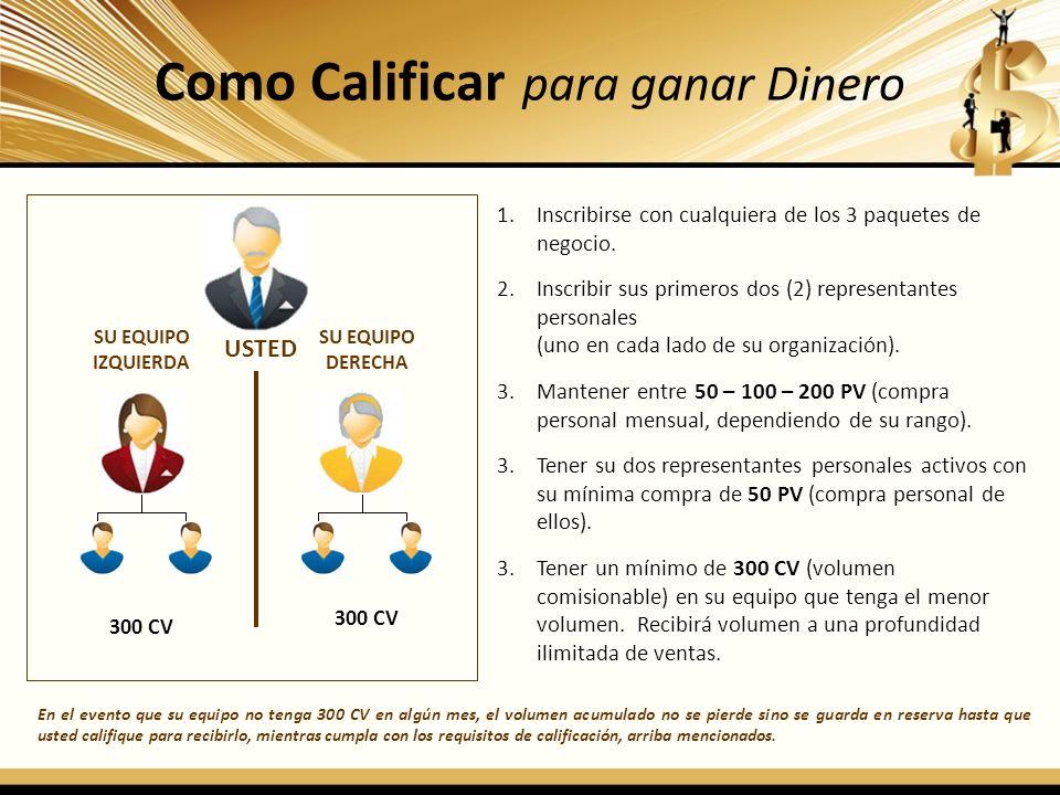 Como Calificar para ganar Dinero USTED SU EQUIPO IZQUIERDA SU EQUIPO DERECHA 300 CV 1.Inscribirse con cualquiera de los 3 paquetes de negocio. 2.Inscr
