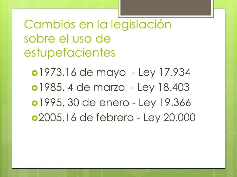 Cambios en la legislación sobre el uso de estupefacientes 1973,16 de mayo - Ley 17.934 1985, 4 de marzo - Ley 18.403 1995, 30 de enero - Ley 19.366 20
