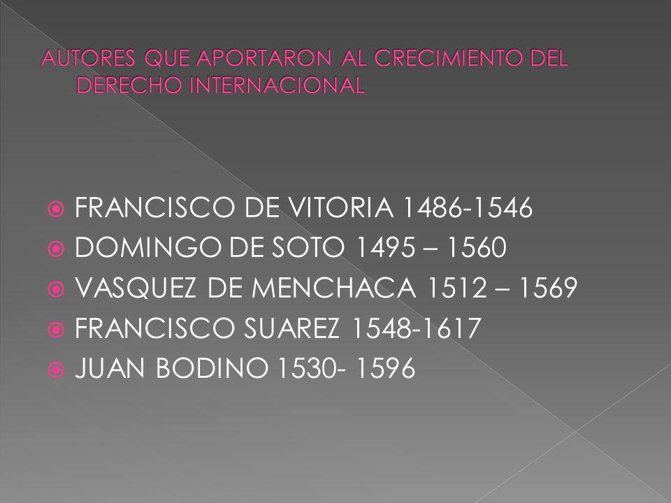 FRANCISCO DE VITORIA 1486-1546 DOMINGO DE SOTO 1495 – 1560 VASQUEZ DE MENCHACA 1512 – 1569 FRANCISCO SUAREZ 1548-1617 JUAN BODINO 1530- 1596