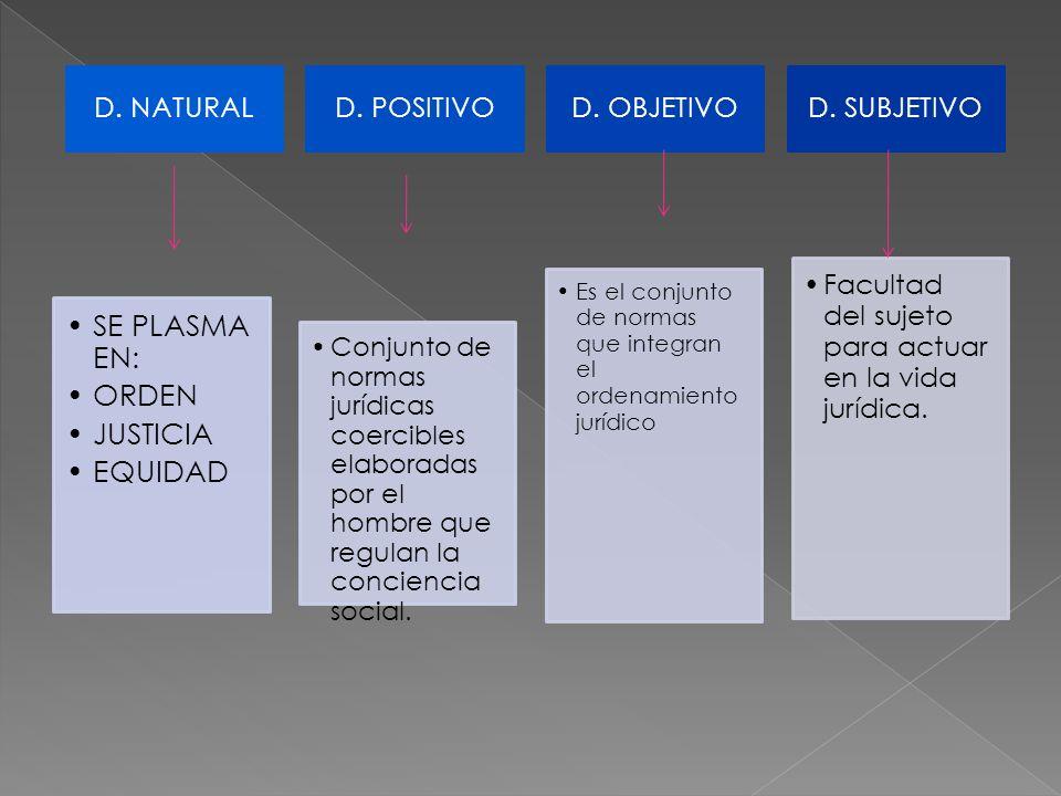 Sociedad jurídica y políticamente organizada.