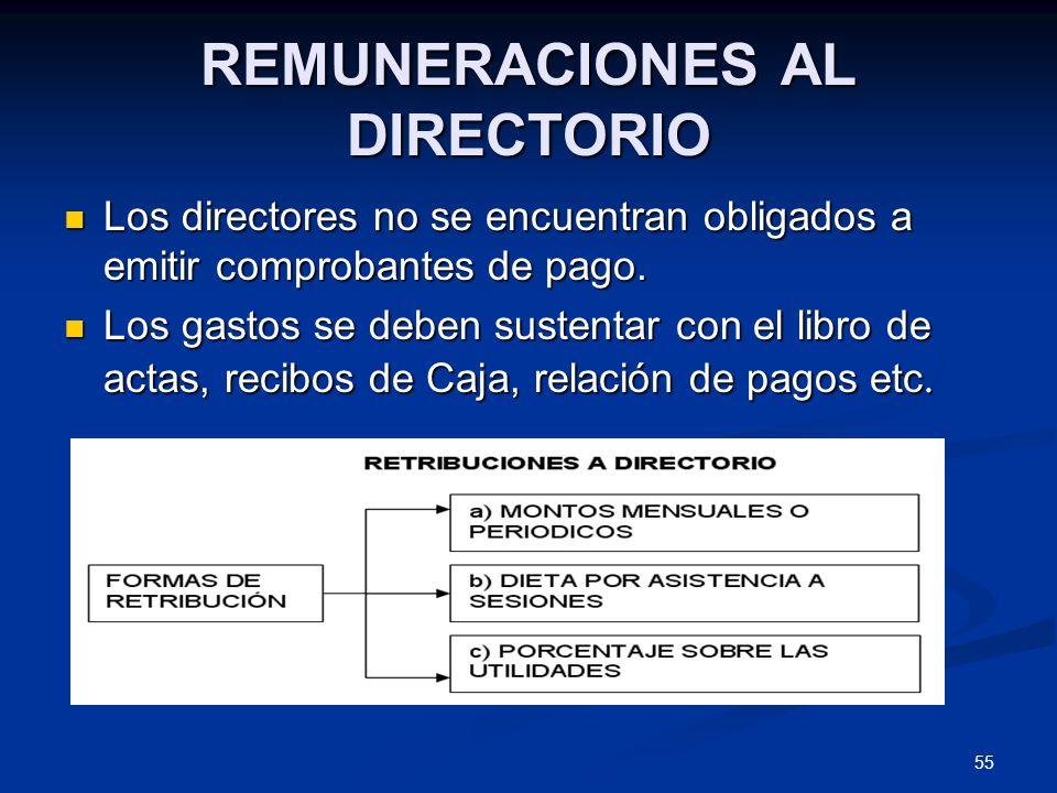 55 REMUNERACIONES AL DIRECTORIO Los directores no se encuentran obligados a emitir comprobantes de pago. Los directores no se encuentran obligados a e