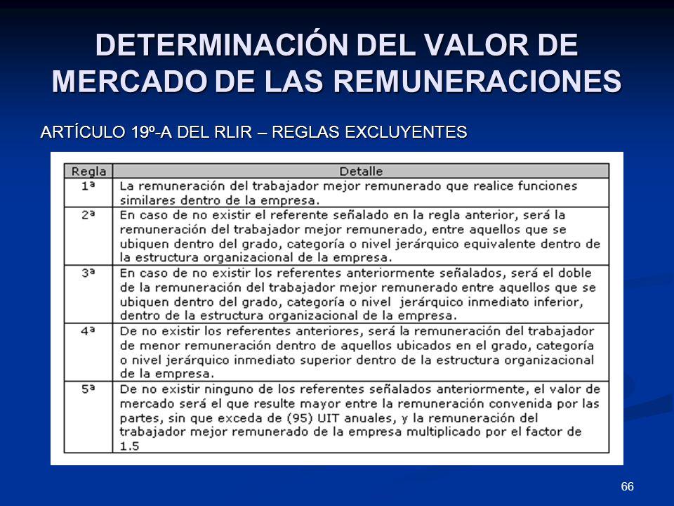 66 DETERMINACIÓN DEL VALOR DE MERCADO DE LAS REMUNERACIONES ARTÍCULO 19º-A DEL RLIR – REGLAS EXCLUYENTES