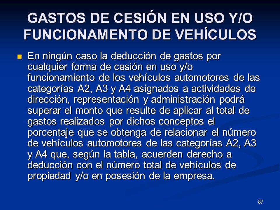 87 GASTOS DE CESIÓN EN USO Y/O FUNCIONAMENTO DE VEHÍCULOS En ningún caso la deducción de gastos por cualquier forma de cesión en uso y/o funcionamient