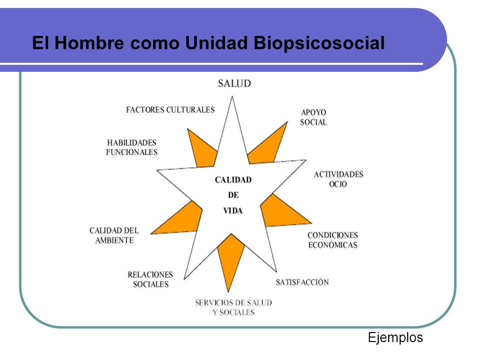 El Hombre como Unidad Biopsicosocial Ejemplos