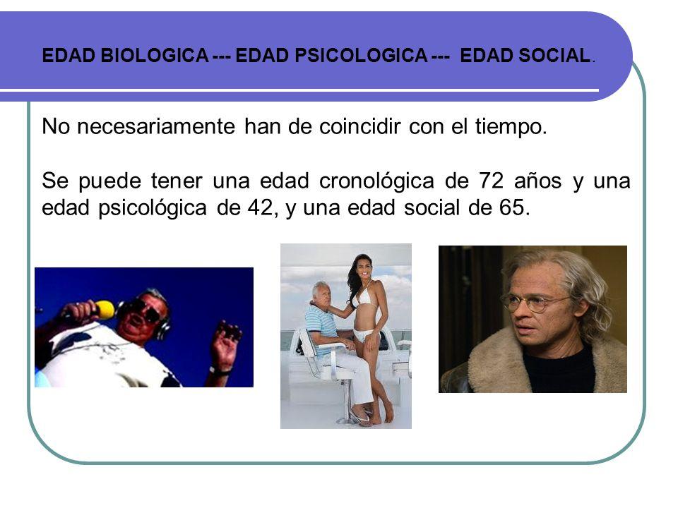 EDAD BIOLOGICA --- EDAD PSICOLOGICA --- EDAD SOCIAL. No necesariamente han de coincidir con el tiempo. Se puede tener una edad cronológica de 72 años