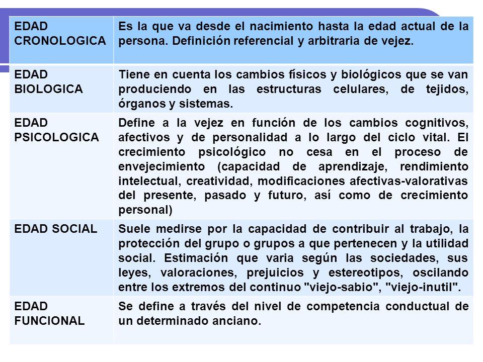 EDAD CRONOLOGICA Es la que va desde el nacimiento hasta la edad actual de la persona. Definición referencial y arbitraria de vejez. EDAD BIOLOGICA Tie