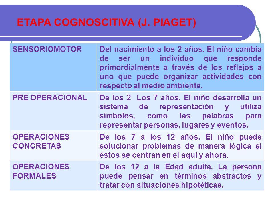 ETAPA COGNOSCITIVA (J. PIAGET) SENSORIOMOTORDel nacimiento a los 2 años. El niño cambia de ser un individuo que responde primordialmente a través de l