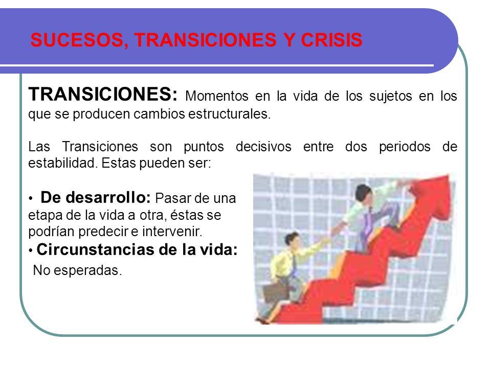 SUCESOS, TRANSICIONES Y CRISIS TRANSICIONES: Momentos en la vida de los sujetos en los que se producen cambios estructurales. Las Transiciones son pun