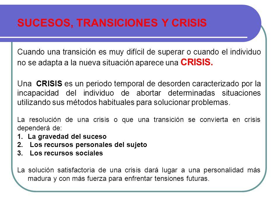 SUCESOS, TRANSICIONES Y CRISIS Cuando una transición es muy difícil de superar o cuando el individuo no se adapta a la nueva situación aparece una CRI