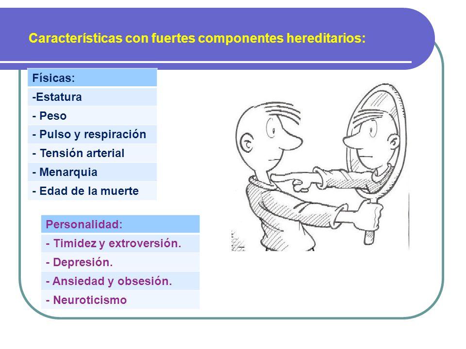 Características con fuertes componentes hereditarios: Físicas: -Estatura - Peso - Pulso y respiración - Tensión arterial - Menarquia - Edad de la muer
