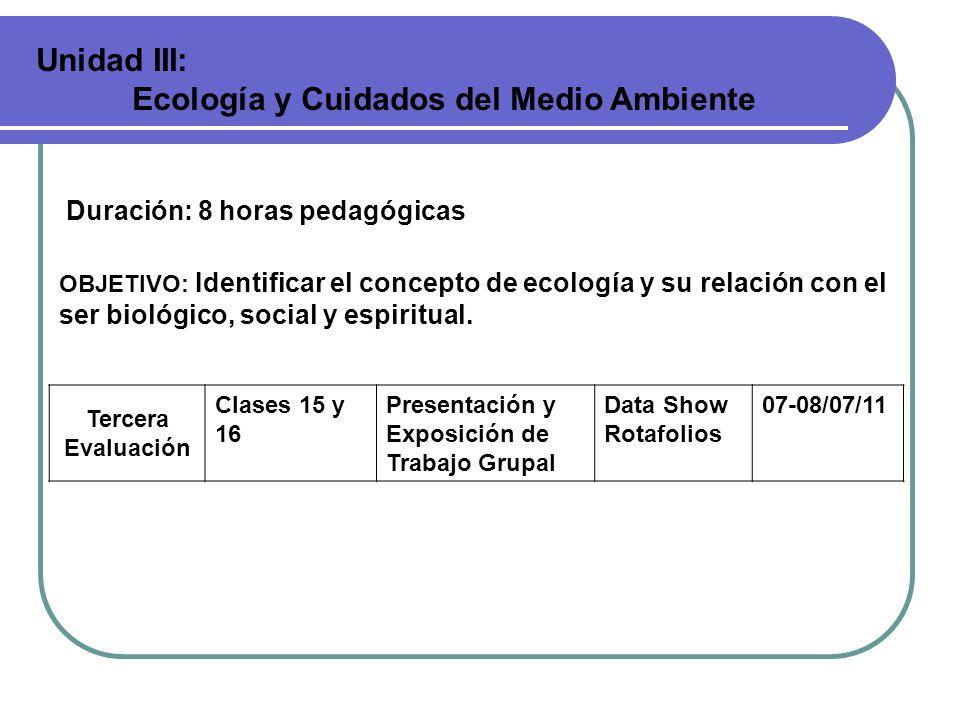 Unidad III: Ecología y Cuidados del Medio Ambiente Duración: 8 horas pedagógicas OBJETIVO: Identificar el concepto de ecología y su relación con el se