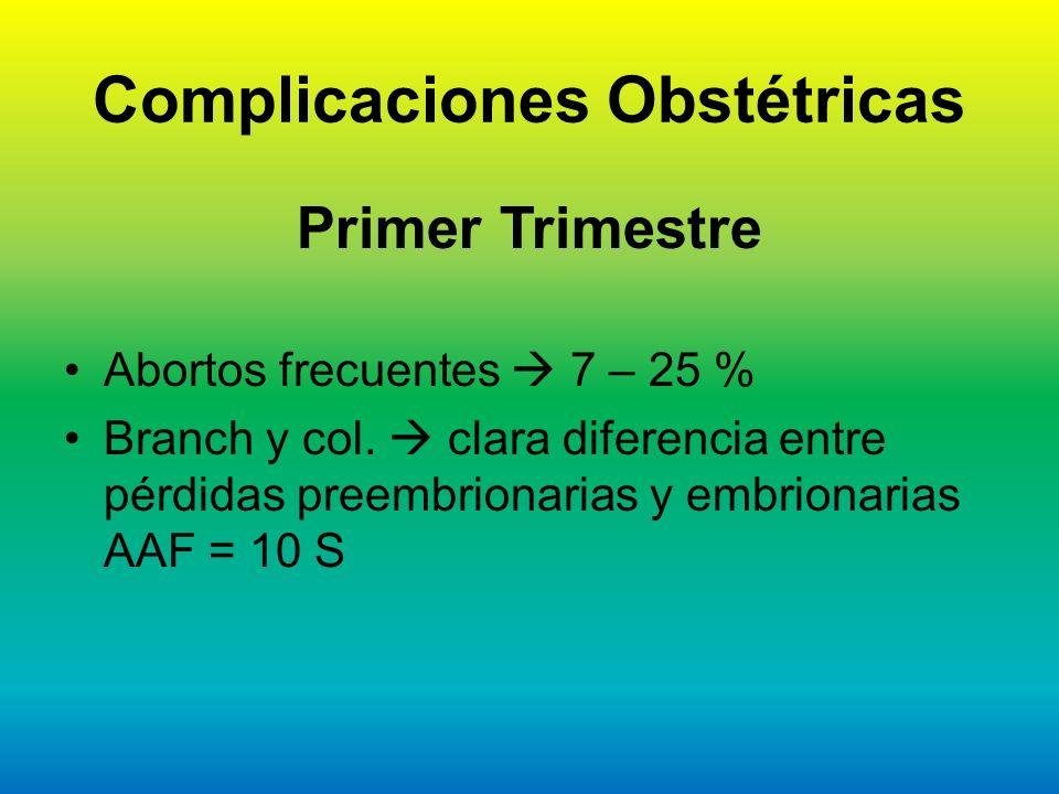Complicaciones Obstétricas Primer Trimestre Abortos frecuentes 7 – 25 % Branch y col. clara diferencia entre pérdidas preembrionarias y embrionarias A