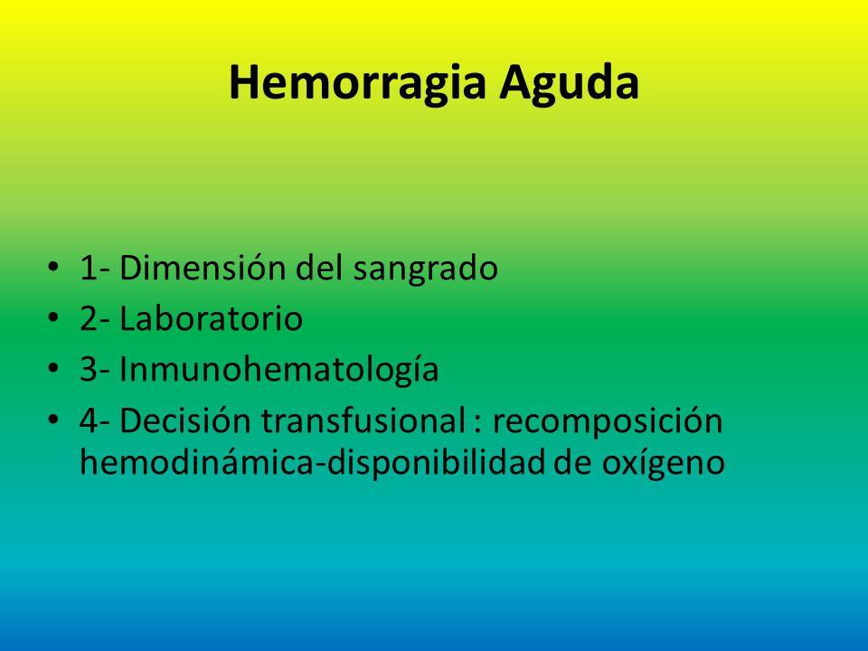 1- Dimensión del sangrado 2- Laboratorio 3- Inmunohematología 4- Decisión transfusional : recomposición hemodinámica-disponibilidad de oxígeno Hemorra
