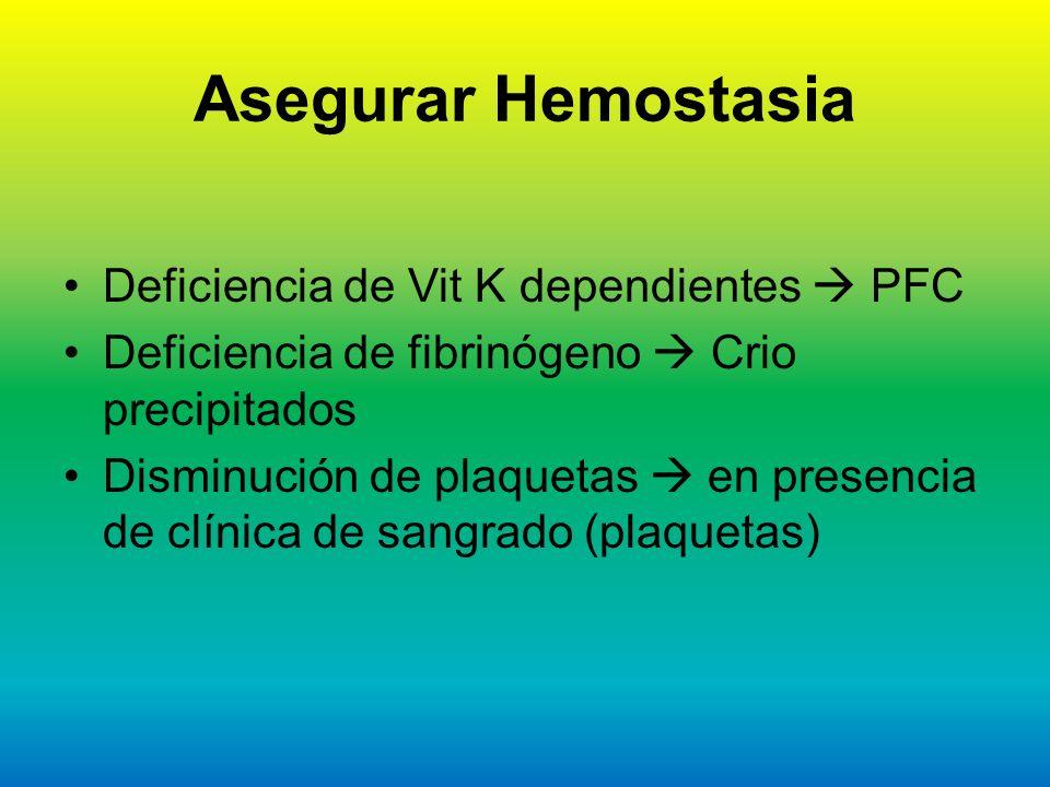 Asegurar Hemostasia Deficiencia de Vit K dependientes PFC Deficiencia de fibrinógeno Crio precipitados Disminución de plaquetas en presencia de clínic