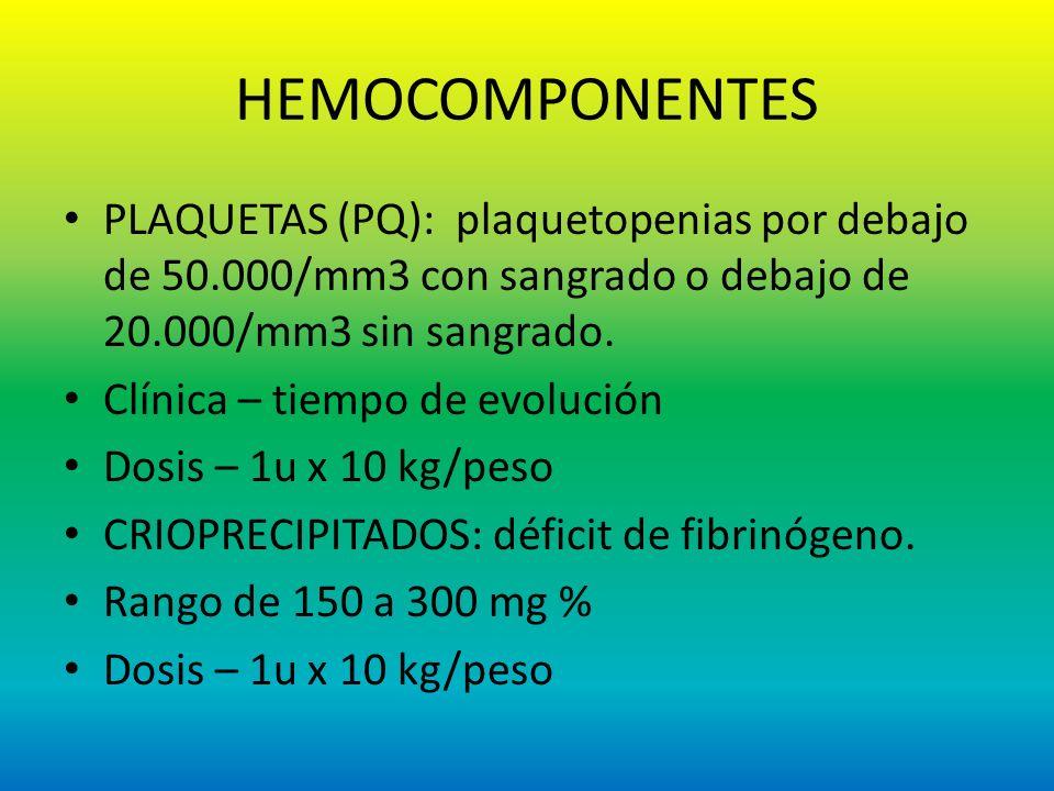 HEMOCOMPONENTES PLAQUETAS (PQ): plaquetopenias por debajo de 50.000/mm3 con sangrado o debajo de 20.000/mm3 sin sangrado. Clínica – tiempo de evolució