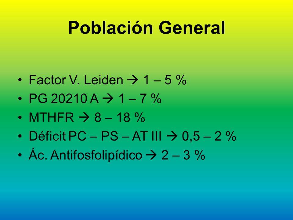 Población General Factor V. Leiden 1 – 5 % PG 20210 A 1 – 7 % MTHFR 8 – 18 % Déficit PC – PS – AT III 0,5 – 2 % Ác. Antifosfolipídico 2 – 3 %