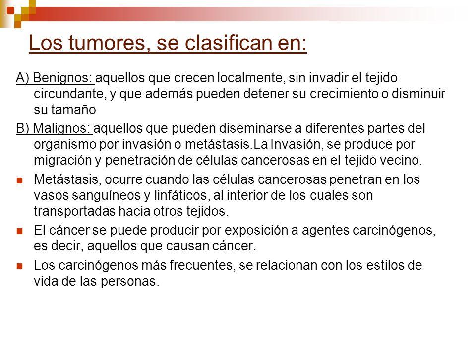 Los tumores, se clasifican en: A) Benignos: aquellos que crecen localmente, sin invadir el tejido circundante, y que además pueden detener su crecimie
