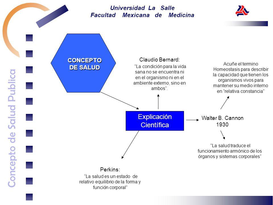 Concepto de Salud Publica Universidad La Salle Facultad Mexicana de Medicina Explicación Científica Claudio Bernard: La condición para la vida sana no