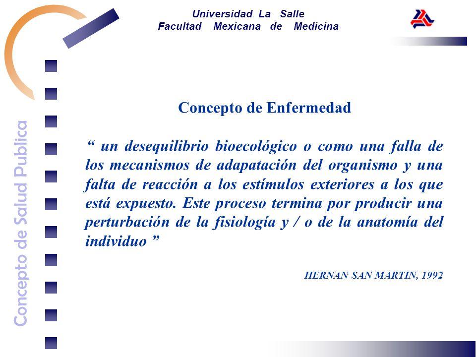 Concepto de Salud Publica Universidad La Salle Facultad Mexicana de Medicina Concepto de Enfermedad un desequilibrio bioecológico o como una falla de