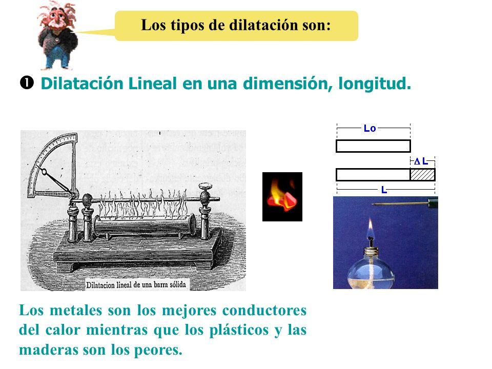 Dilatación Lineal en una dimensión, longitud. Los tipos de dilatación son: Los metales son los mejores conductores del calor mientras que los plástico