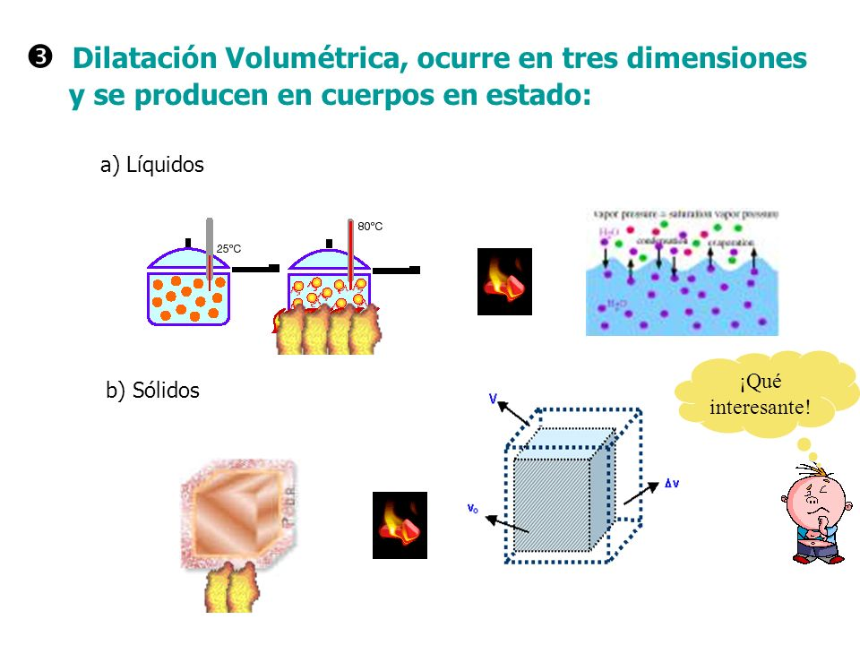 Dilatación Volumétrica, ocurre en tres dimensiones y se producen en cuerpos en estado: a) Líquidos b) Sólidos ¡Qué interesante!