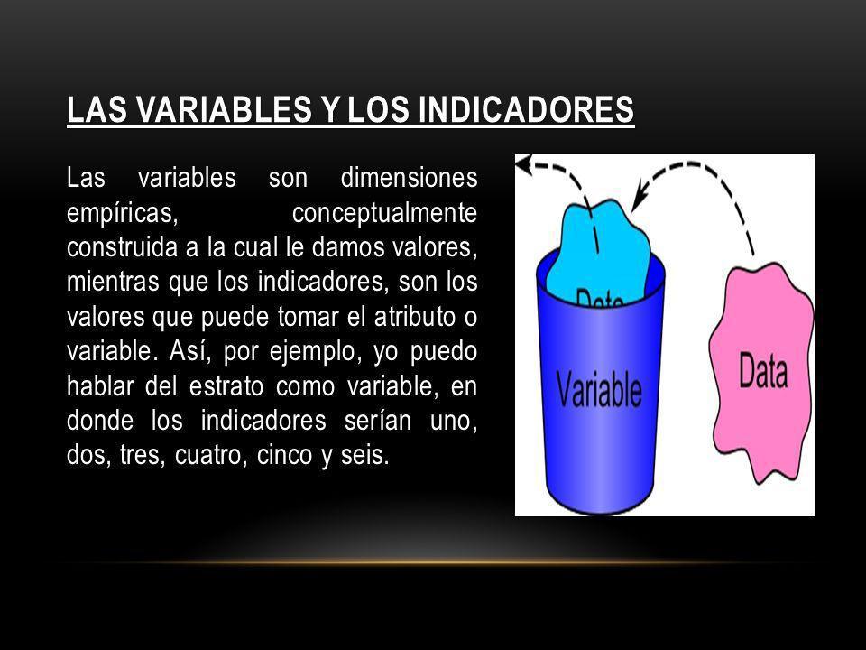 LAS VARIABLES Y LOS INDICADORES Las variables son dimensiones empíricas, conceptualmente construida a la cual le damos valores, mientras que los indic