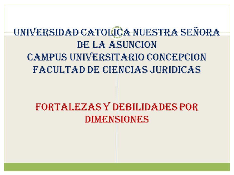UNIVERSIDAD CATOLICA NUESTRA SEÑORA DE LA ASUNCION CAMPUS UNIVERSITARIO CONCEPCION FACULTAD DE CIENCIAS JURIDICAS FORTALEZAS Y DEBILIDADES POR DIMENSI