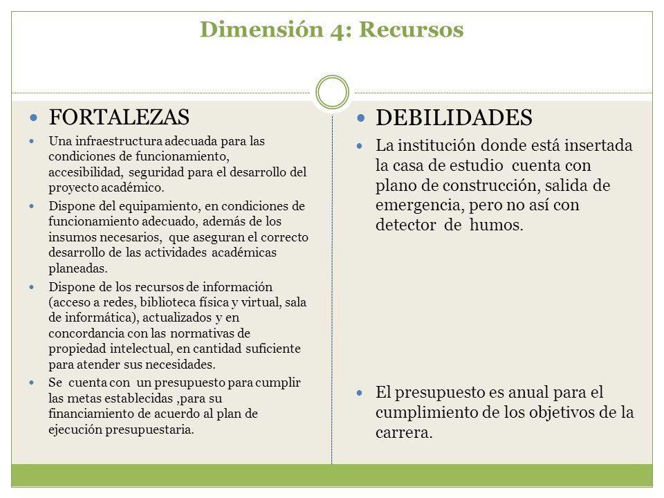 Dimensión 4: Recursos FORTALEZAS Una infraestructura adecuada para las condiciones de funcionamiento, accesibilidad, seguridad para el desarrollo del