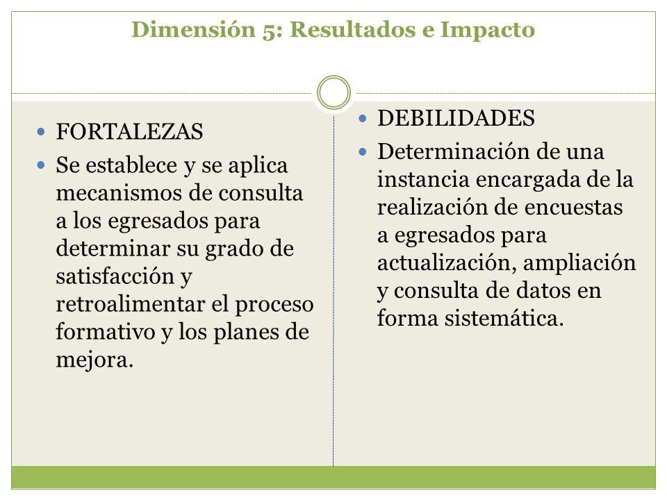 Dimensión 5: Resultados e Impacto FORTALEZAS Se establece y se aplica mecanismos de consulta a los egresados para determinar su grado de satisfacción