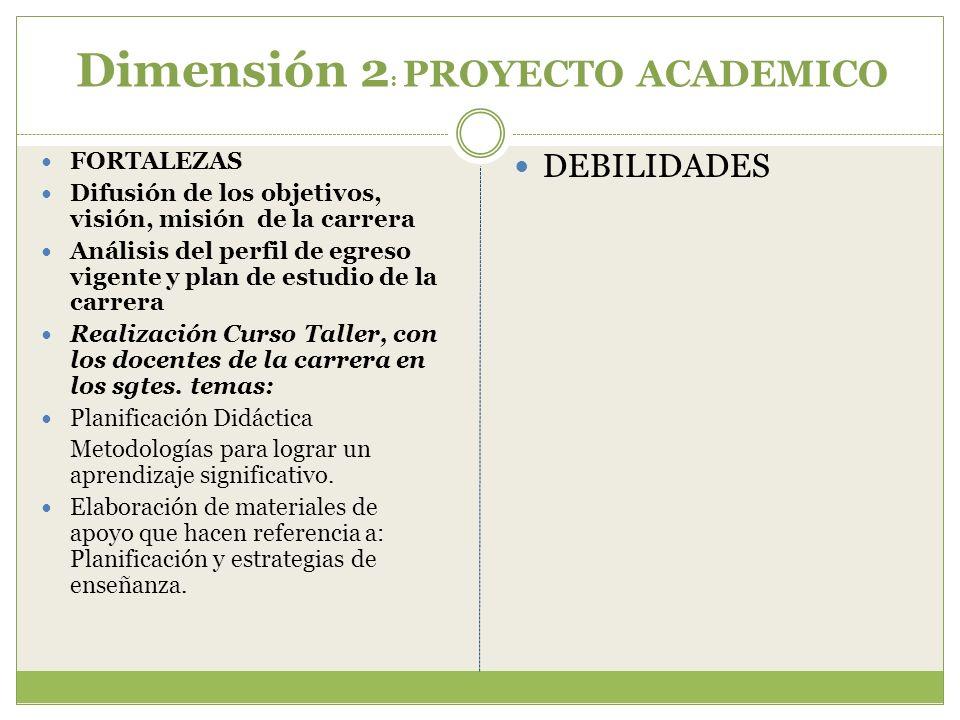 Dimensión 2 : PROYECTO ACADEMICO FORTALEZAS Difusión de los objetivos, visión, misión de la carrera Análisis del perfil de egreso vigente y plan de es