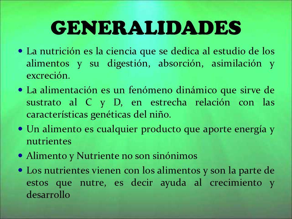 GENERALIDADES La nutrición es la ciencia que se dedica al estudio de los alimentos y su digestión, absorción, asimilación y excreción. La alimentación