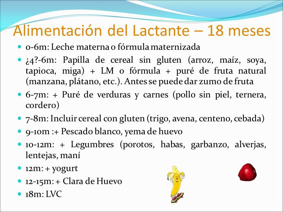 Alimentación del Lactante – 18 meses 0-6m: Leche materna o fórmula maternizada ¿4?-6m: Papilla de cereal sin gluten (arroz, maíz, soya, tapioca, miga)
