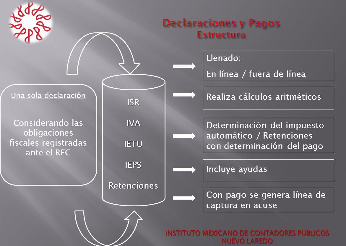 INSTITUTO MEXICANO DE CONTADORES PUBLICOS NUEVO LAREDO Una sola declaración Considerando las obligaciones fiscales registradas ante el RFC ISRIVAIETUI