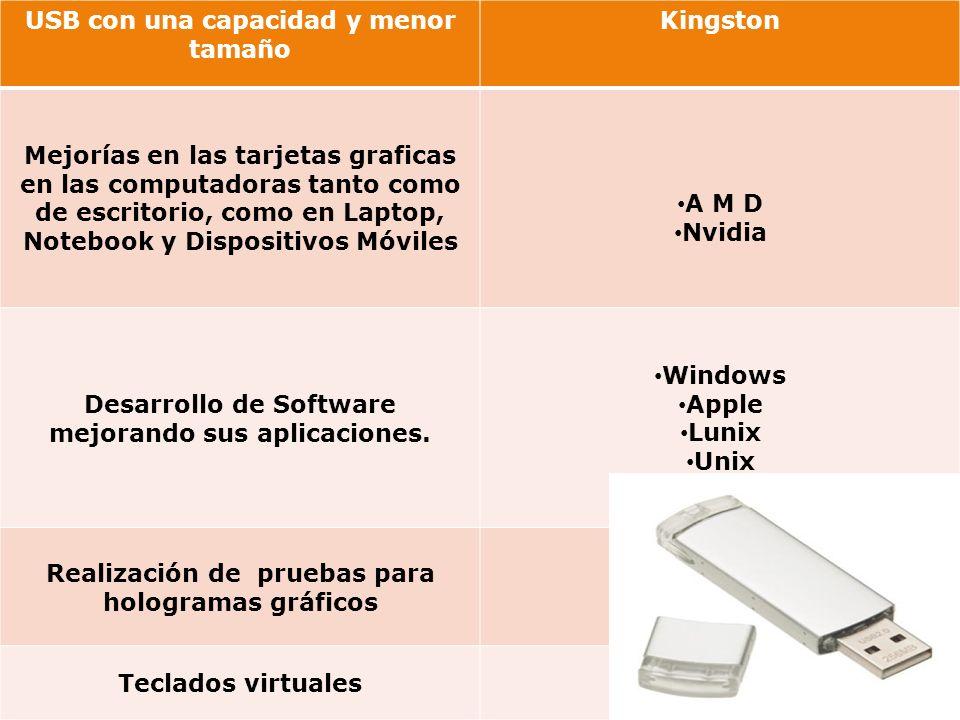 USB con una capacidad y menor tamaño Kingston Mejorías en las tarjetas graficas en las computadoras tanto como de escritorio, como en Laptop, Notebook