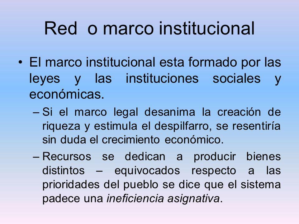 Red o marco institucional El marco institucional esta formado por las leyes y las instituciones sociales y económicas. –Si el marco legal desanima la