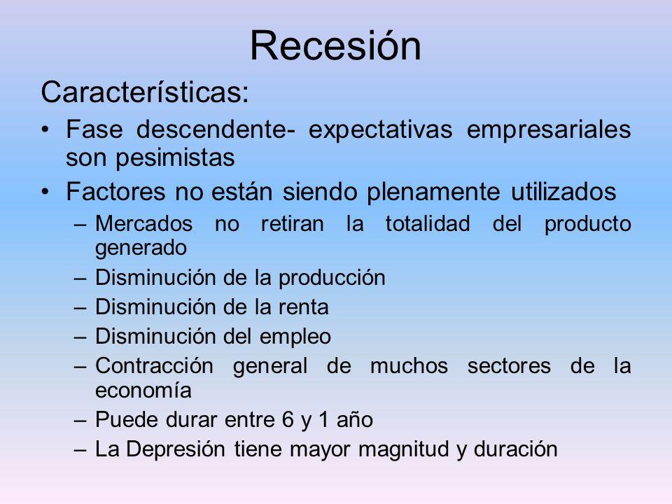 Recesión Características: Fase descendente- expectativas empresariales son pesimistas Factores no están siendo plenamente utilizados –Mercados no reti