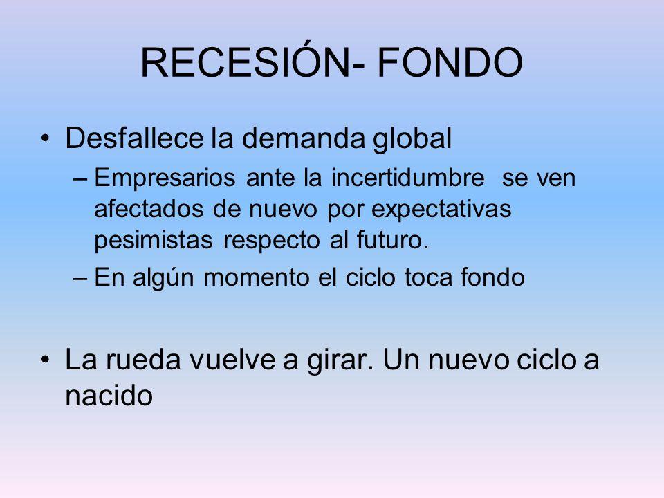 RECESIÓN- FONDO Desfallece la demanda global –Empresarios ante la incertidumbre se ven afectados de nuevo por expectativas pesimistas respecto al futu