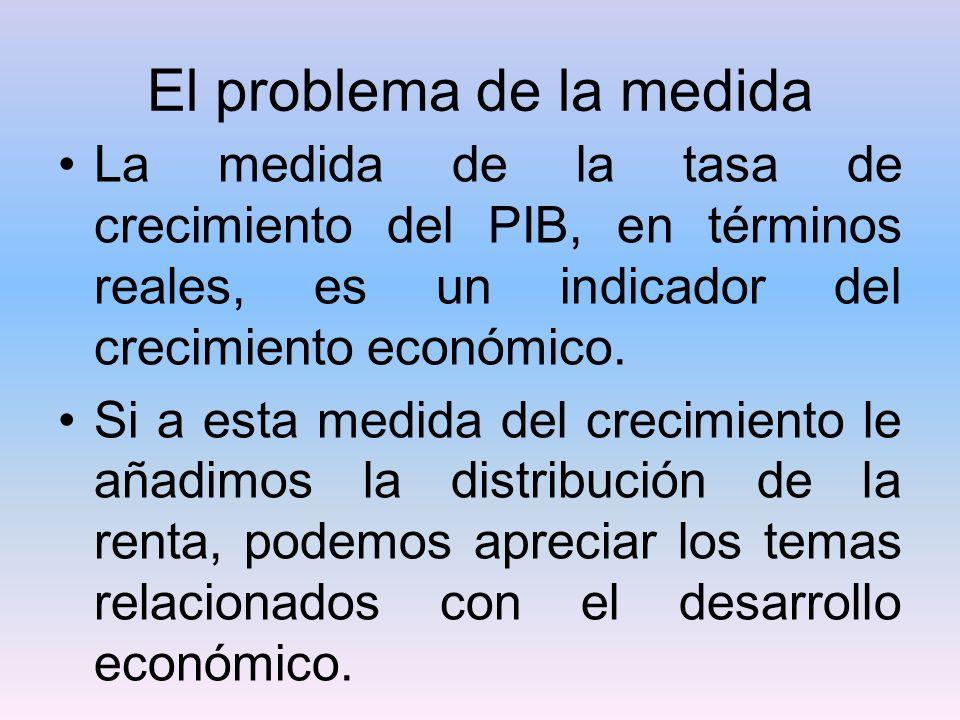 El problema de la medida La medida de la tasa de crecimiento del PIB, en términos reales, es un indicador del crecimiento económico. Si a esta medida