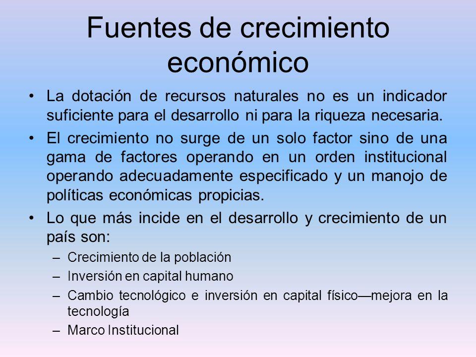 Fuentes de crecimiento económico La dotación de recursos naturales no es un indicador suficiente para el desarrollo ni para la riqueza necesaria. El c